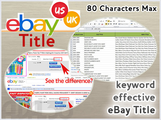 List 10 ebay products with Title + Description + Image optimization to Boost Sales for $18