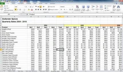 Five Benefits of Leaving Excel for a Sexier Database | Blog
