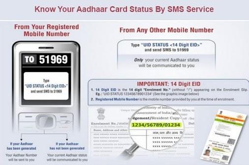 Check Aadhaar Card Status Through SMS on Mobile  http://www.linkaadharcard.com/aadhaar-card-status-via...