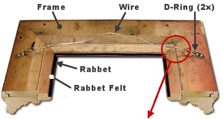 Frame Hanging Hardware And Frame Conservation Supplies