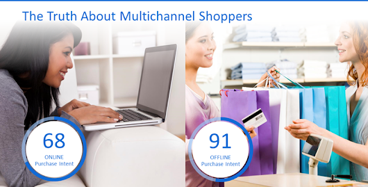 The Truth About Multichannel Expectations | The ForeSee Blog