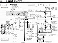 1995 Ford F 350 Fuse Panel Diagram