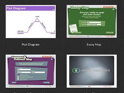 6 Educational Interactive Tools to Enhance Students Writing Skills