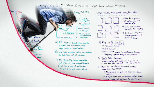 Long Tail SEO: When & How to Target Low-Volume Keywords - Whiteboard Friday