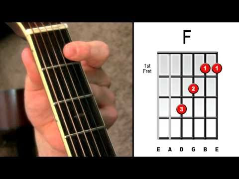 Master The F Chord – 4 Easy Steps – Electric Acoustic Guitar Lessons For Beginners
