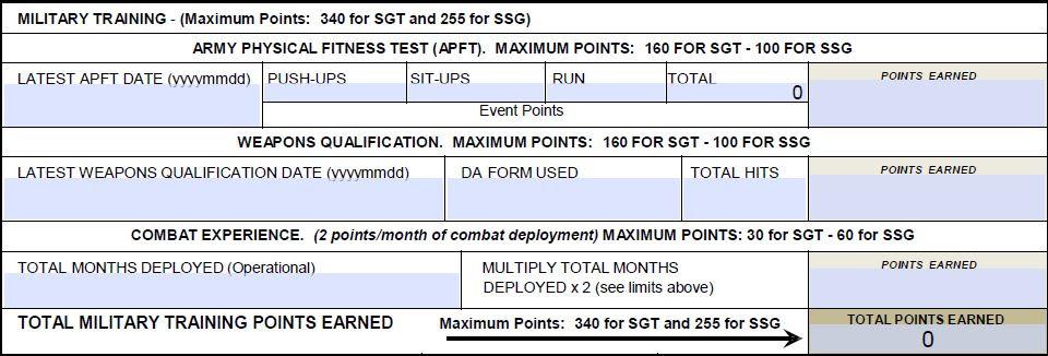 Army Promotion Point Worksheet, PPW, DA Form 3355  EZ Army Points
