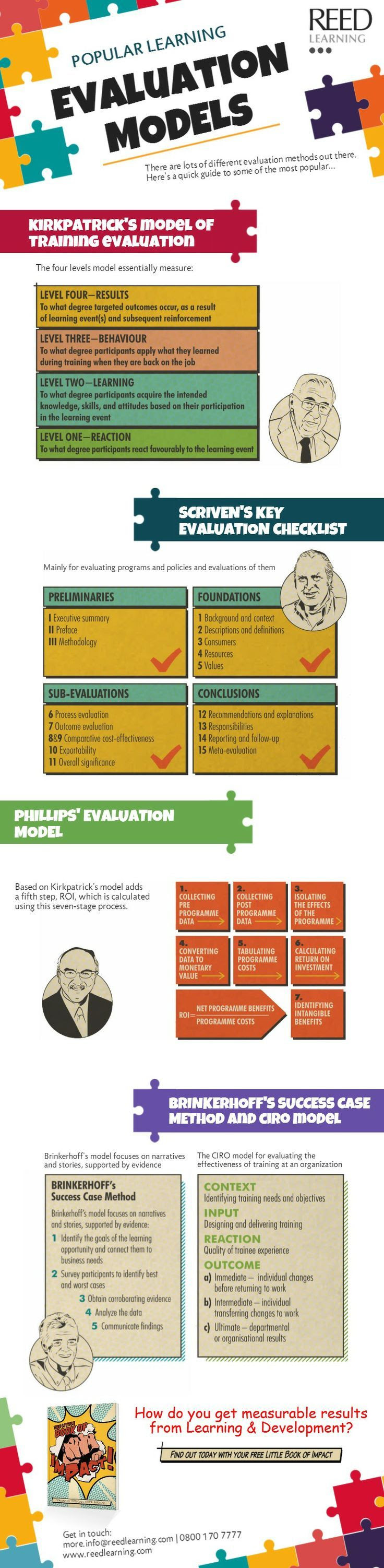 Popular learning evaluation models