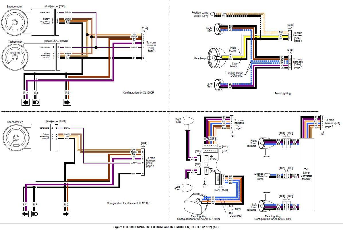 2008 Harley Sportster Wiring Diagram Wiring Diagram Fur Warehouse B Fur Warehouse B Pasticceriagele It