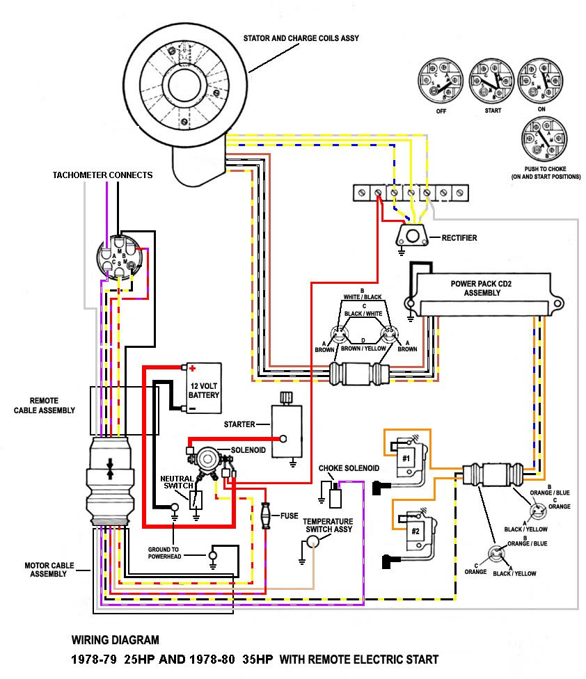 Diagram 81 Evinrude 85hp Trim Solenoid Wiring Diagram Full Version Hd Quality Wiring Diagram Diagramsshor Unbroken Ilfilm It
