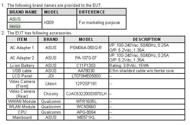 Unknown Asus K009 tablet clears FCC with apparent Nexus branding, LTE and WiFi radios