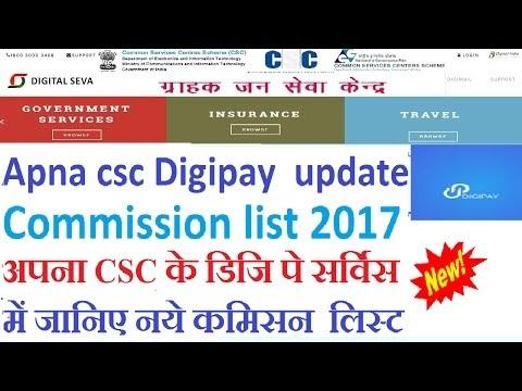 csc commission list pdf 2017