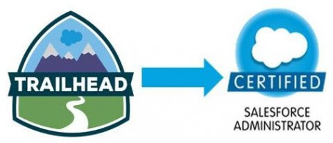 Trailhead Training - An interactive learning approach