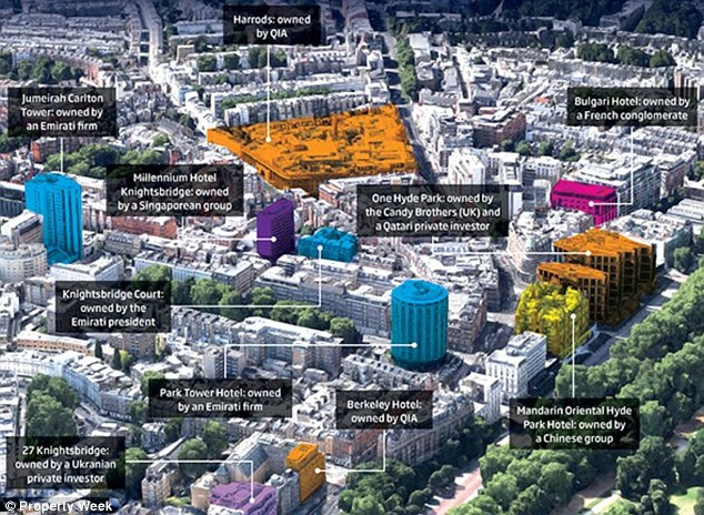 Foreign owned buildings: A ranking of London ownership compiled by Datscha puts the Qataris ahead of the City of London, Transport for London, Network Rail and even the Queen