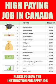 Canada Jobs : Highest paying jobs in Canada