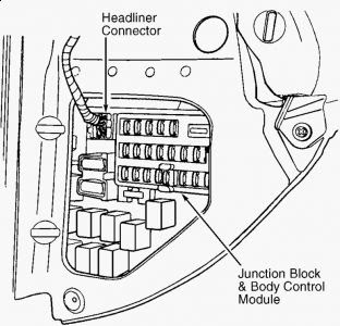 Chrysler Concorde Fuse Box Wiring Diagram Cup Other A Cup Other A Saleebalocchi It