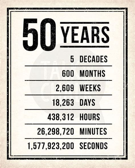 Printable 50th Birthday Signs   Printable 360 Degree