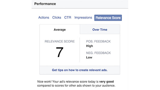 "Facebook Ads: Relevance Score, el ""Nivel de Calidad"" de Facebook"