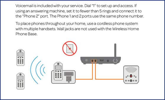 Initial Setup for the AT&T Wireless Home Phone (WF720)- AT ...