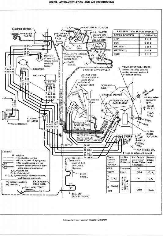 68 Firebird Wiring Diagram