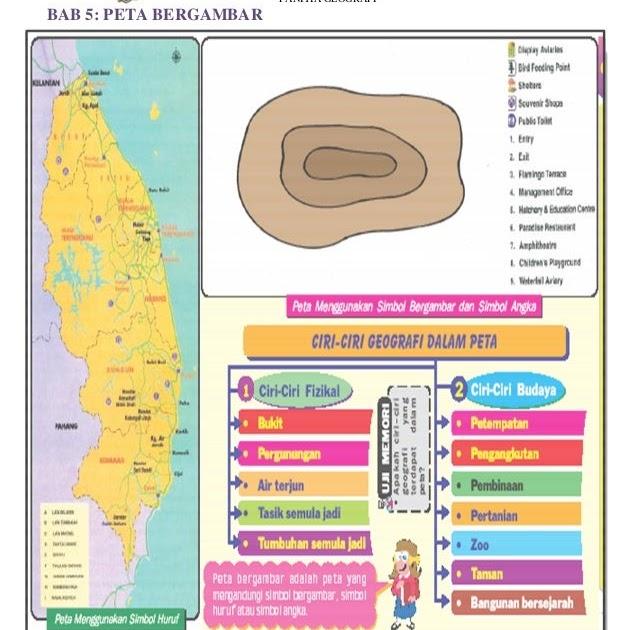 Soalan Kemahiran Geografi Tingkatan 1 - Resepi Book p