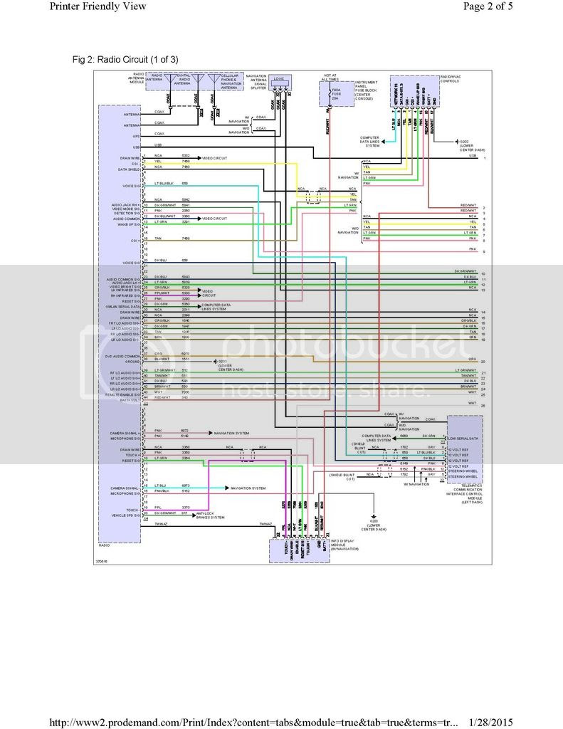 Diagram In Pictures Database 2014 Gmc Terrain Wiring Diagram Just Download Or Read Wiring Diagram Annick Cojean Design Onyxum Com