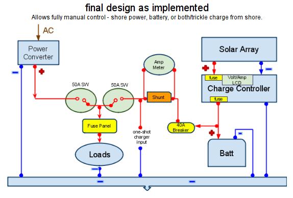 Diagram Wiring Diagram For Shore Power Full Version Hd Quality Shore Power Eardiagram Eracleaturismo It