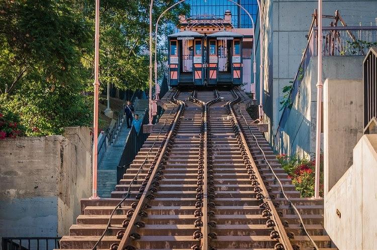 perierga.gr - H συντομότερη σιδηροδρομική γραμμή στον κόσμο
