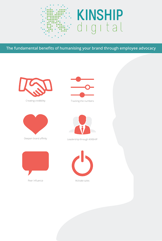 The fundamental benefits of humanising your brand through employee advocacy - @KINSHIPd