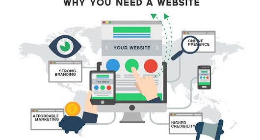 Why website is important for your business?