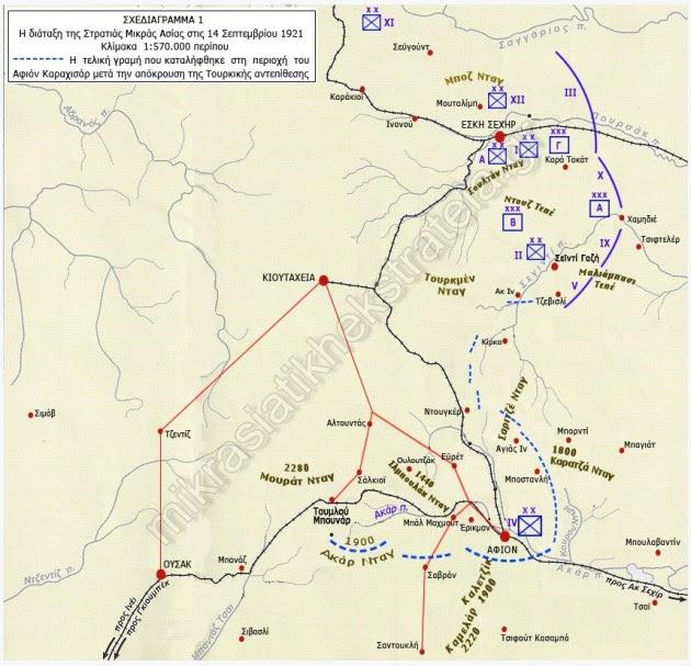 ΣΧΕΔΙΑΓΡΑΜΜΑ 1: Η διάταξη της Στρατιάς Μικράς Ασίας στις 14 Σεπτεμβρίου 1921.