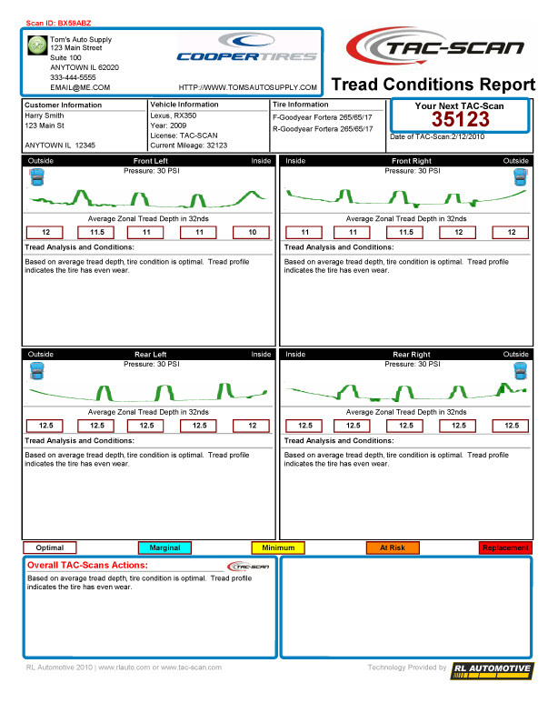 Tac Scan By Rl Automotive Digital Tyre Tread And Air Pressure Measurement With Data Storage