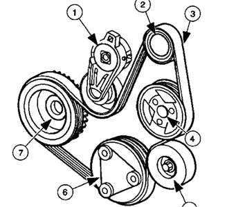 Wiring Diagram: 32 2003 Ford Taurus Parts Diagram