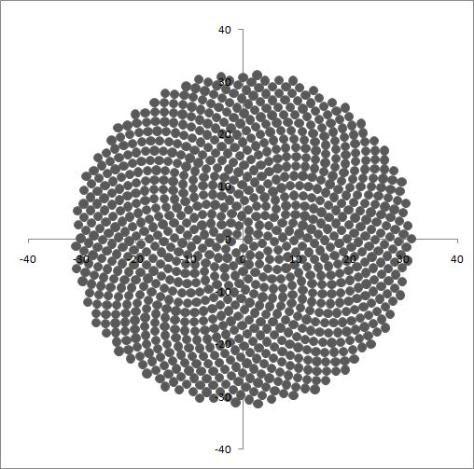 Plot a Fibonacci Spiral in Excel