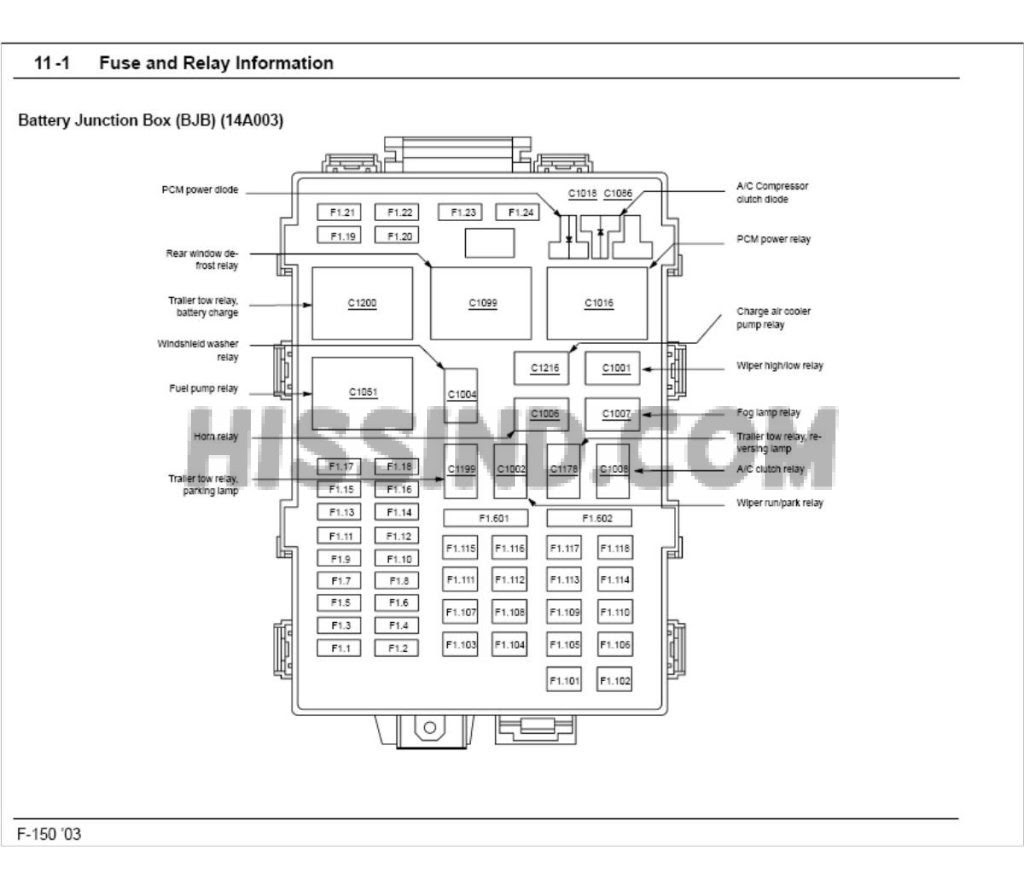 2001 Ford F 150 Fuse Box Diagram