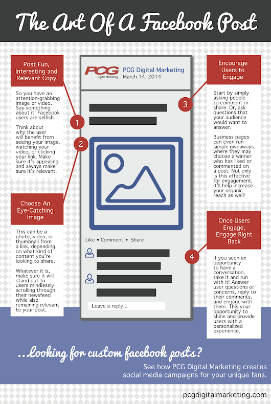 Social Media Infographic | Art of a Facebook Post