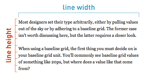 Line height and line width