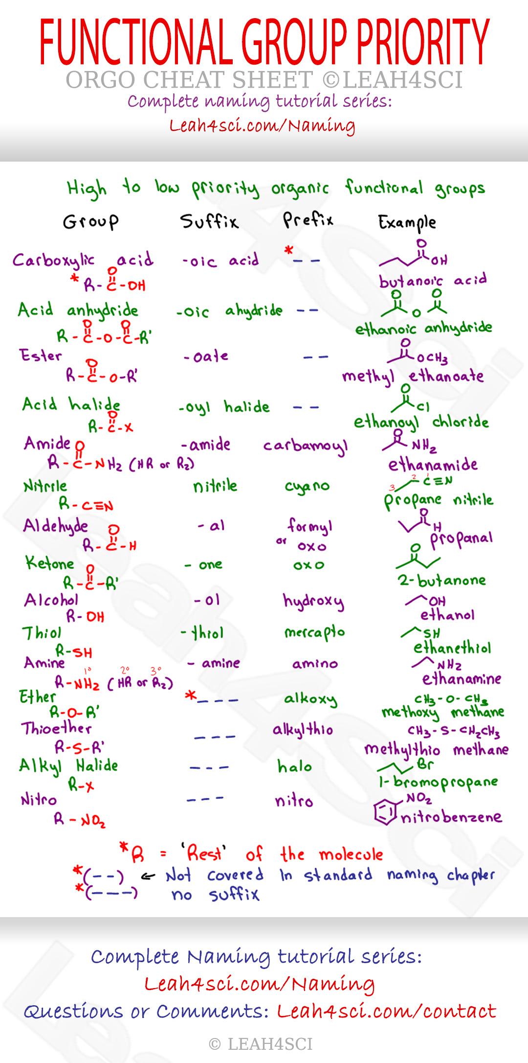 51 Periodic Table Conversion Chart Table Chart Conversion Periodic