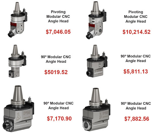 Featuring Modular V-Flange Toolholders for all Heads Lowest Prices ...