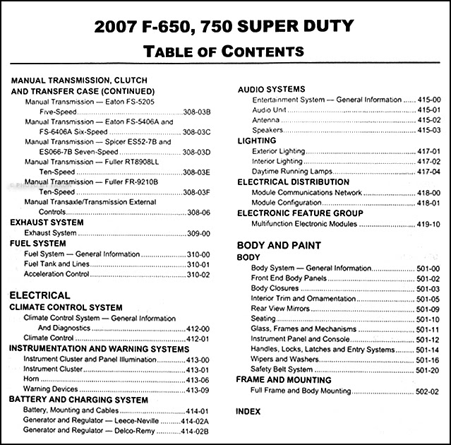 32 2007 Ford F650 Fuse Box Diagram