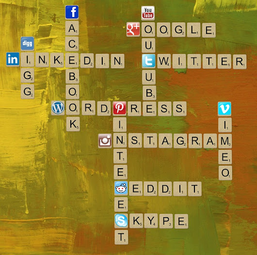 How Social Media Marketing Stabilize Your Google Ranking