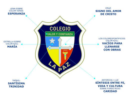 Colegio La Paz De Saltillo Escudo