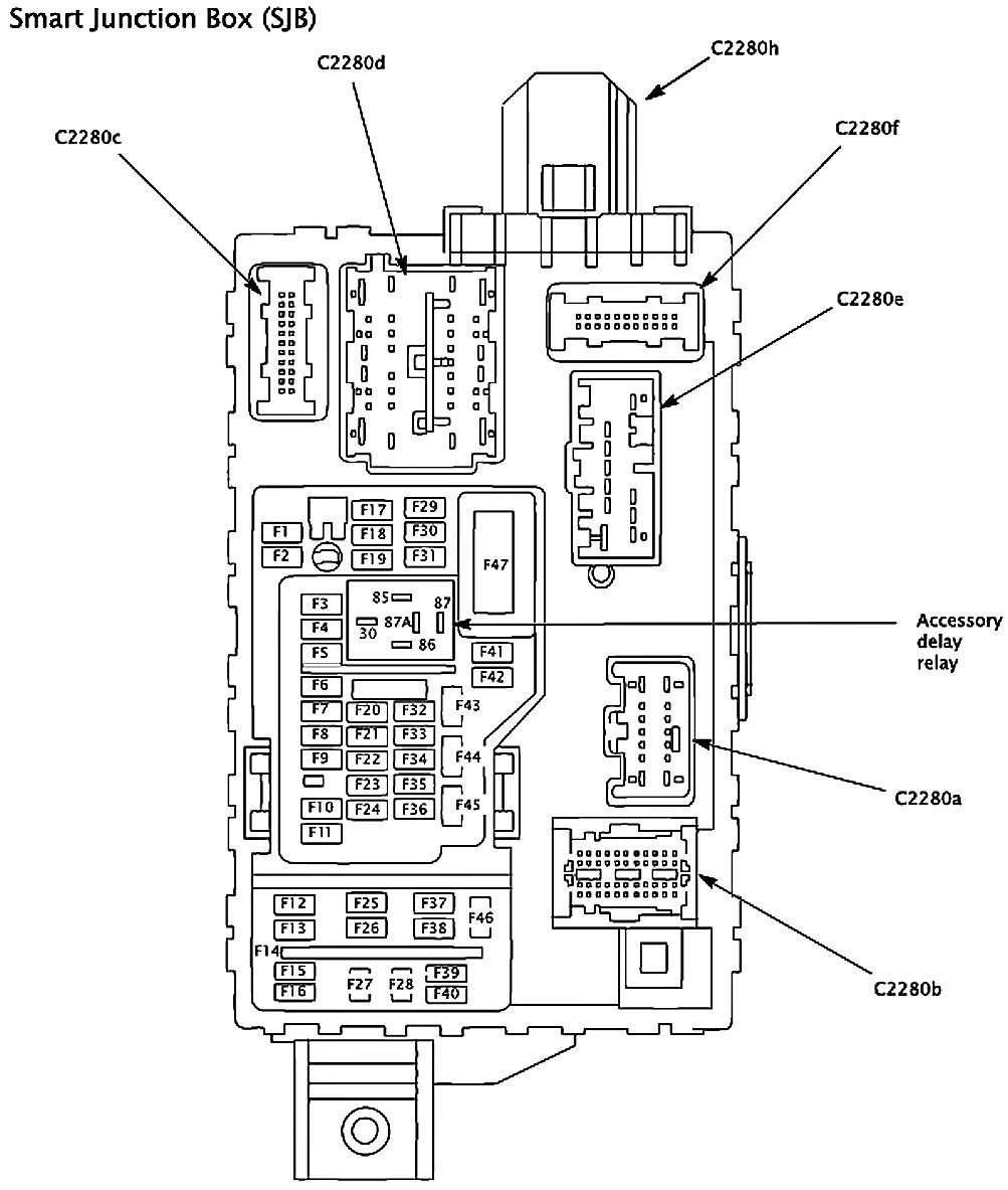 1999 Ford F 250 Fuse Box Diagram