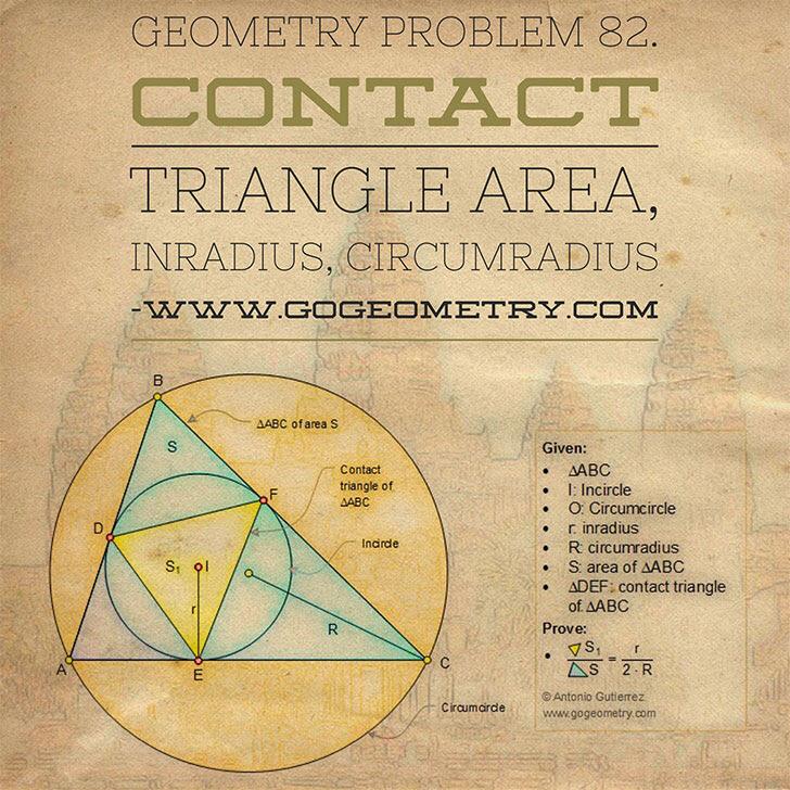 Problema de Geometría 82. Area del triangulo de contacto, Inradio, Circunradio, Circunferencia inscrita, circunscrita, iPad, Apps, poster, tipografia. Ingles ESL.