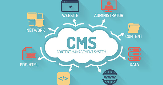 Is your Content Management System putting you at risk?