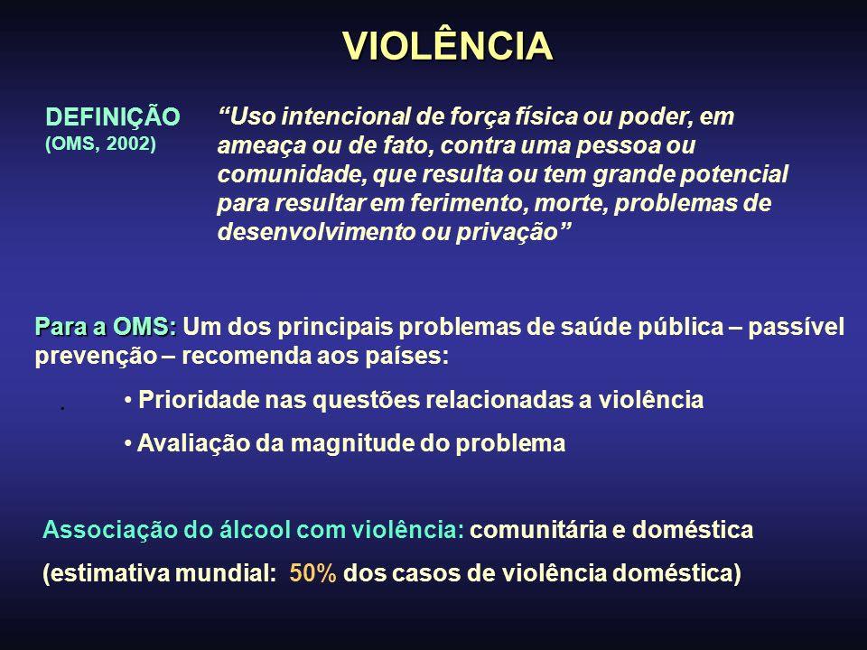 Resultado de imagem para violência definição