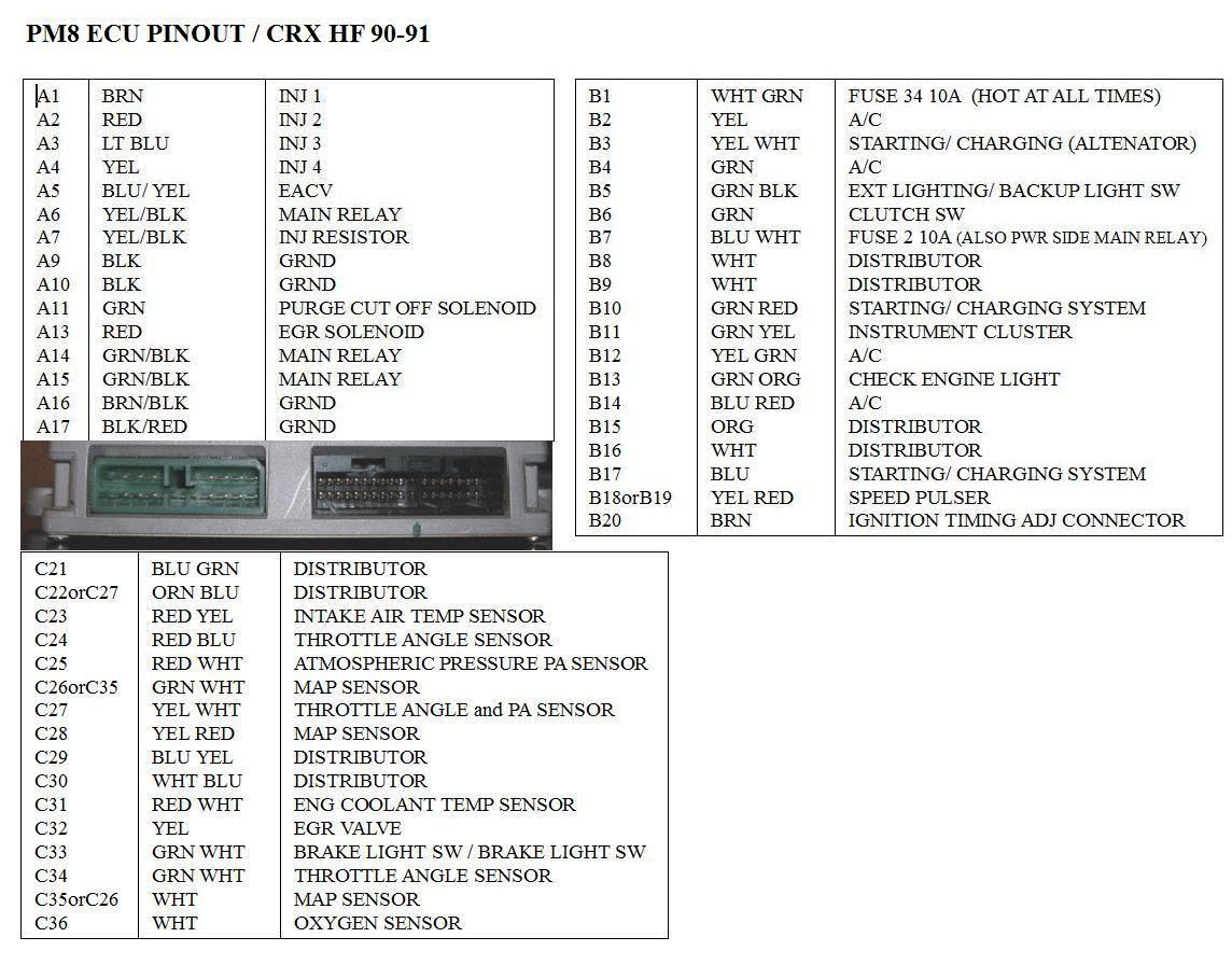 Lexus Ls400 Fuse Box Location - Wiring Diagram Schemas