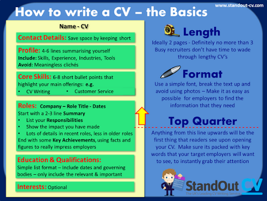 Project Manager CV example with writing guide and CV template
