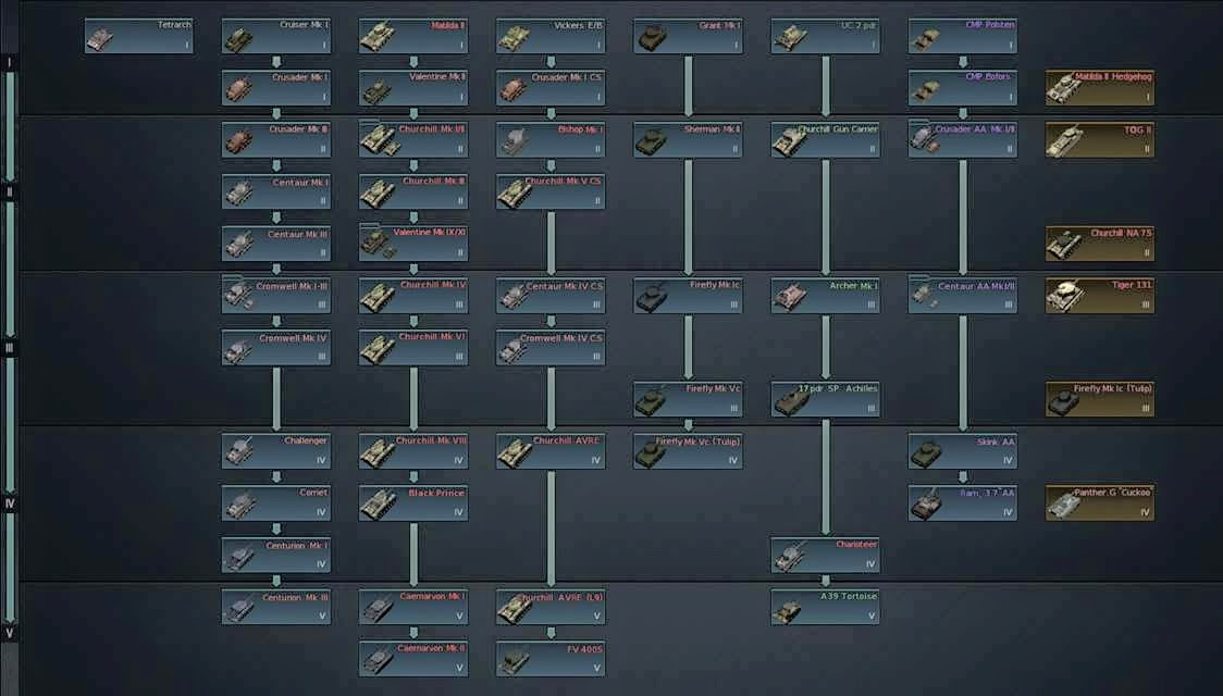 War Thunder's Warships Suggestions - Page 2 - Naval Discussion - War Thunder - Official Forum