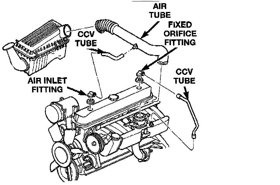 Diagram 1989 Jeep Wrangler Vacuum Diagram Full Version Hd Quality Vacuum Diagram Liveprin Oltreilmurofestival It