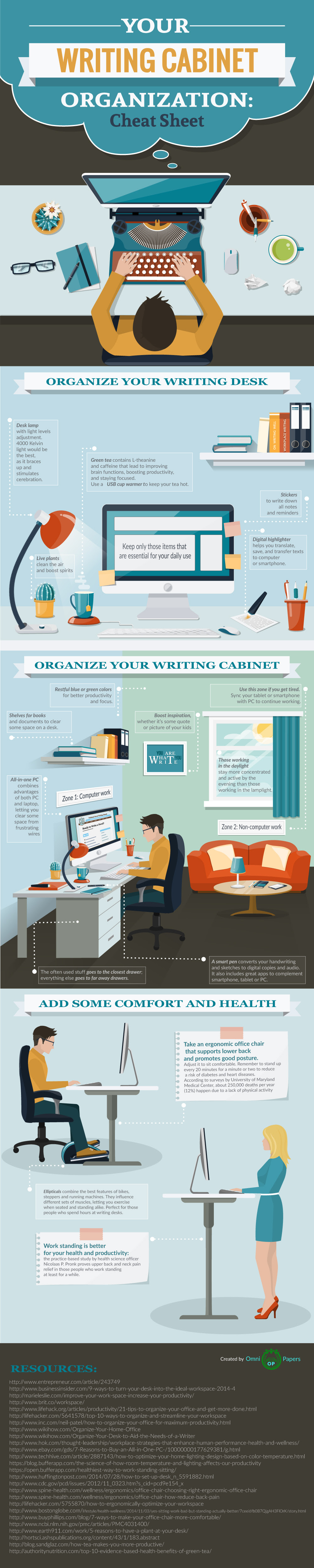 A Good Infographic on How to Organize Your Writing Office